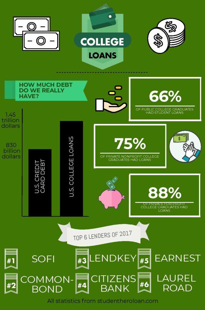 Infographic by Chloe Kilpatrick